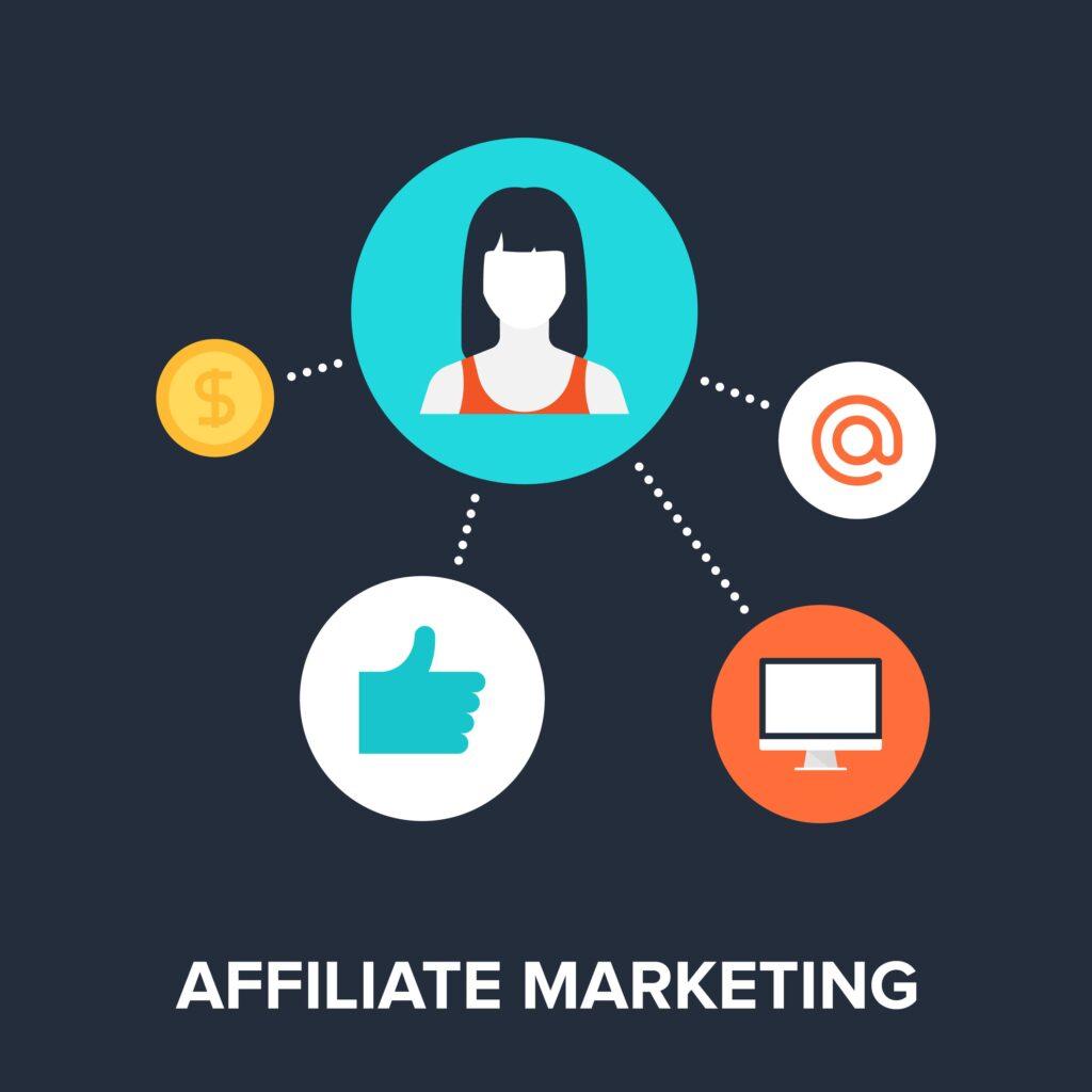 Affiliate Marketing Concepts